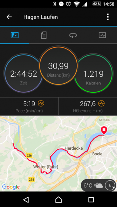 CrossSkating Skike Langlauf Rollski Hagen Viadukt Hengsteysee Ruhrtalradweg NRW Sauerland